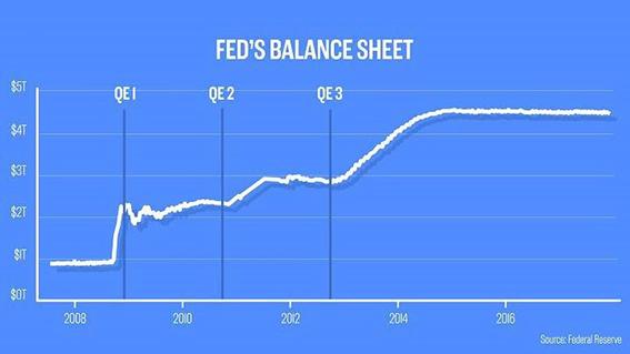 Δάνεια και Χρέος των ΗΠΑ:  Δύο αριθμοί που τρομάζουν όταν συνδέονται