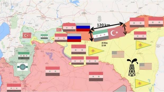 Οι ΗΠΑ λένε «εκεχειρία», η Τουρκία λέει «παύση»: Το Αμερικάνικο σχέδιο εν δράσει χωρίς παύση!